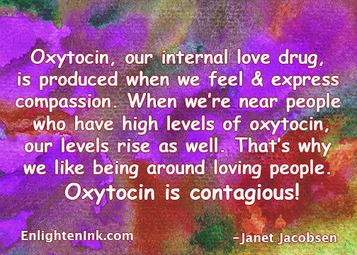 Oxytocin, our internal love drug, is produced when we feel and express love and compassion. Wehn we're near people who have high levels of oxytocin, our levels rise as well. That's why we like being around loving people...Oxytocin is contagious!
